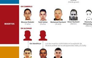 Βαρκελώνη, Αυτοί, Las Ramblas –, Μητέρα, Σατανά [Εικόνες], varkeloni, aftoi, Las Ramblas –, mitera, satana [eikones]