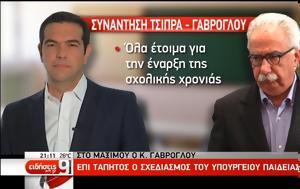 Γαβρόγλου, Όλα, -Ολοταχώς, Λύκειο, gavroglou, ola, -olotachos, lykeio