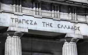 ΑΣΕΠ, Ξεκίνησαν, 11Κ2017, Τράπεζα, Ελλάδος, asep, xekinisan, 11k2017, trapeza, ellados