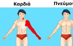 Αν πονάτε σε κάποιο από αυτά τα εννέα σημεία στο σώμα σας τότε ένα εσωτερικό σας όργανο παρουσιάζει πρόβλημα υγείας