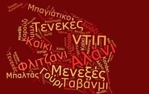 300 τούρκικες λέξεις που λέμε καθημερινά χωρίς να το καταλάβουμε