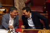 Τσίπρας, ΝΔ – Ποιοι,tsipras, nd – poioi
