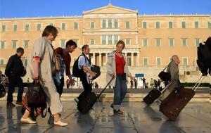 Τουρισμός, Αμερικανοί, Ελλάδα, 2017, tourismos, amerikanoi, ellada, 2017