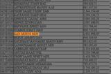 Το «απαγορευμένο» όνομα της λίστας των μεγαλοοφειλετών (εικόνα),