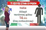Τι γίνεται στις άλλες χώρες με την αναγνώριση ταυτότητας φύλου; (video),