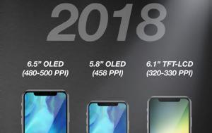 Τρία, Phone X, tria, Phone X