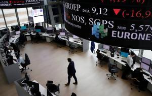 Πτώση, Wall Street, ptosi, Wall Street