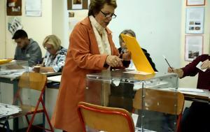 Εκλογές, Κεντροαριστερά -Δεύτερος, Διαδικασία, ekloges, kentroaristera -defteros, diadikasia