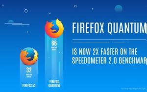 Mozilla Quantum, Firefox