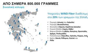 Επίσημη, Wind Fiber, 800 000, episimi, Wind Fiber, 800 000