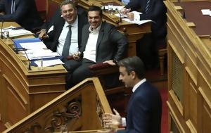 Αφού, Τσίπρας, afou, tsipras