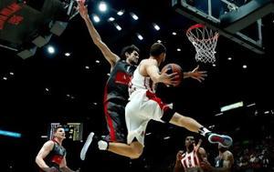 FIBA Vs Euroleague
