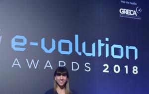 Bwin, - Bronze, Evolution Awards