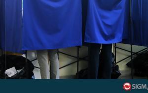 Οι θέσεις των τεσσάρων «εναλλακτικών» υποψηφίων