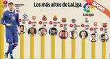 Μίνα, La Liga,mina, La Liga