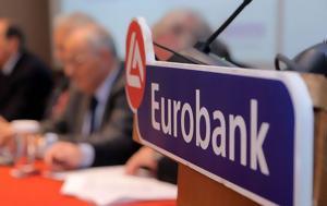 Πώς, Eurobank, pos, Eurobank
