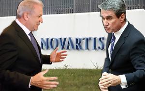 Σκάνδαλο Novartis, Αβραμόπουλο – Λοβέρδο, skandalo Novartis, avramopoulo – loverdo