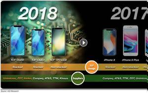 Phone Xs Phone Xs Plus, Phone 9