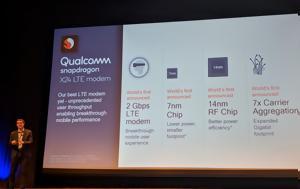 Qualcomm, 2Gbps LTE, 7nm