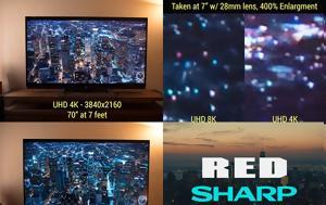 TV 8Κ, Sharp, RED, TV 8k, Sharp, RED