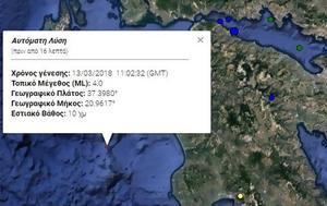 Mild, Ionian, Zakynthos