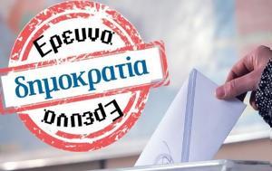 Αριστερά, - Δημοσκόποι, aristera, - dimoskopoi