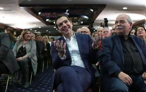 Βιωσιμότητα, Τσίπρα, viosimotita, tsipra
