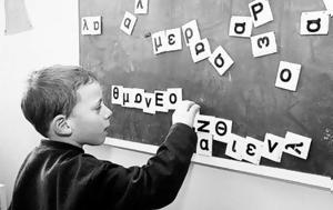 Quiz Ορθογραφίας, Ποιο, Γενέθλια, Εισιτήριο, Quiz orthografias, poio, genethlia, eisitirio