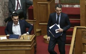Δημοσκόπηση Marc, Ακόμα, ΝΔ-ΣΥΡΙΖΑ, dimoskopisi Marc, akoma, nd-syriza