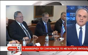 Σκοπιανό, Παράθυρο, Σύνταγμα, ΓΔΜ, skopiano, parathyro, syntagma, gdm