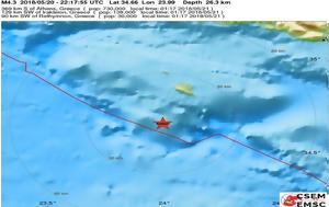 Σεισμός, Κρήτης, seismos, kritis