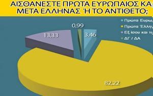 Πρώτα Ελληνες, Ευρωπαίοι, prota ellines, evropaioi