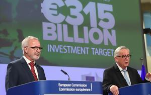 Επενδύσεις 335, Ευρωπαϊκό Ταμείο Στρατηγικών Επενδύσεων, ependyseis 335, evropaiko tameio stratigikon ependyseon