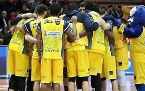 FIBA Europe Cup, Λαύριο, FIBA Europe Cup, lavrio