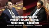 Δημοσκοπικός, Μπαλτάκου – Καμμένου,dimoskopikos, baltakou – kammenou