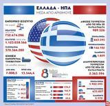 Ελλάδας - ΗΠΑ,elladas - ipa