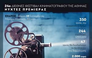 24ο Φεστιβάλ Κινηματογράφου, Αθήνας, Νύχτες Πρεμιέρας, 24o festival kinimatografou, athinas, nychtes premieras