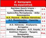 Α ΚΑΤΗΓΟΡΙΑ, ΗΡΑΚΛΗΣ ΑΣΤΑΚΟΥ, 1-0, Α Ε, Μεσολογγίου, Ισοπαλία 1-1, ΜΕΔΕΩΝ ΚΑΤΟΥΝΑΣ, Α Ο, Ρηγανά,a katigoria, iraklis astakou, 1-0, a e, mesolongiou, isopalia 1-1, medeon katounas, a o, rigana