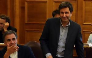Χουλιαράκης, ϋπολογισμό, chouliarakis, ypologismo