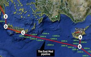 Ξεκινά, East Med, xekina, East Med