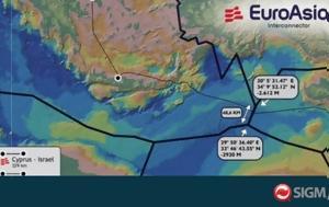 Κύπρος–Κρήτη Το 20222023, kypros–kriti to 20222023