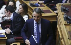 Χαμός, Βουλή, Τσίπρα, Μητσοτάκη – Πολύ, Μακεδονικό, chamos, vouli, tsipra, mitsotaki – poly, makedoniko