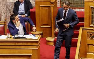 Σκληρή, ΣΥΡΙΖΑ-ΝΔ, Τσίπρας Η, Μακεδονία -, Μητσοτάκης, Φύγετε, Ελλάδα, skliri, syriza-nd, tsipras i, makedonia -, mitsotakis, fygete, ellada