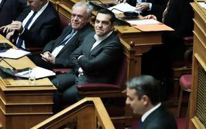 Tsipras'