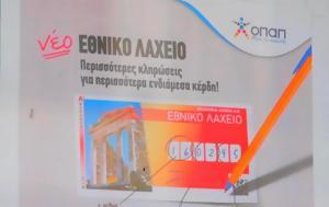 Aντίστροφη, Εθνικού Λαχείου, Antistrofi, ethnikou lacheiou