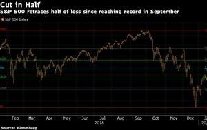 Δεκεμβρίου, Wall Street, dekemvriou, Wall Street