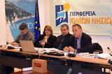 Κέρκυρα, Συζήτηση, Περιφερειακό Συμβούλιο,kerkyra, syzitisi, perifereiako symvoulio