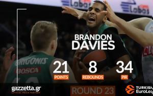 MVP Ντέιβις, MVP nteivis