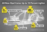 Opel Corsa,1 000