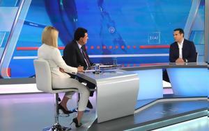 ΣΚΑΪ, Τσίπρα, skai, tsipra